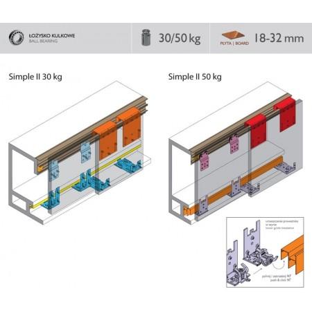 SIMPLE II durų sistema